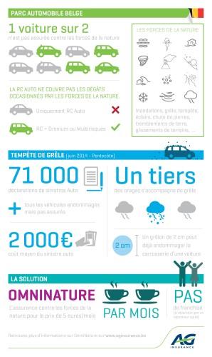infographie_Omninature_DEF-FR_bd.jpg