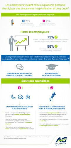 Infographie survey Vlerick employeur.jpg