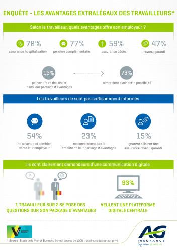 Infographie étude Vlerick AG Insurance.jpg