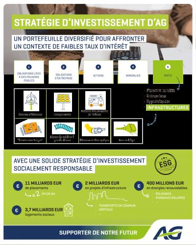 PostLinkedin-InvestementFR-png